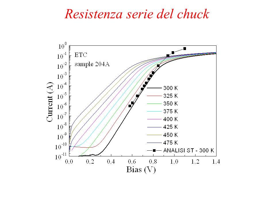 A = 2 mm 2 Yield: 61 % I (V= -200V) < 1x10 -7 A 1x10 -7 A < I (V= -200V) < 1x10 -5 A I (V= -200V) > 1x10 -5 A