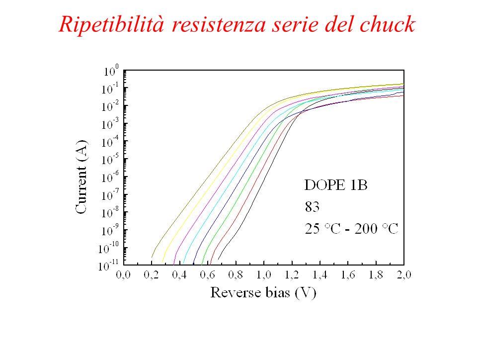 Ripetibilità resistenza serie del chuck