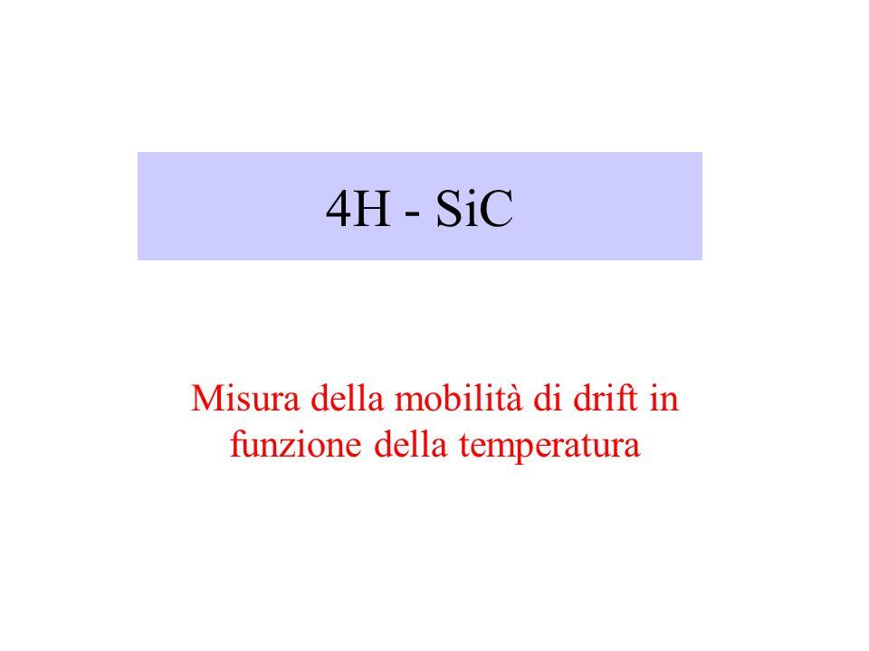 4H - SiC Misura della mobilità di drift in funzione della temperatura