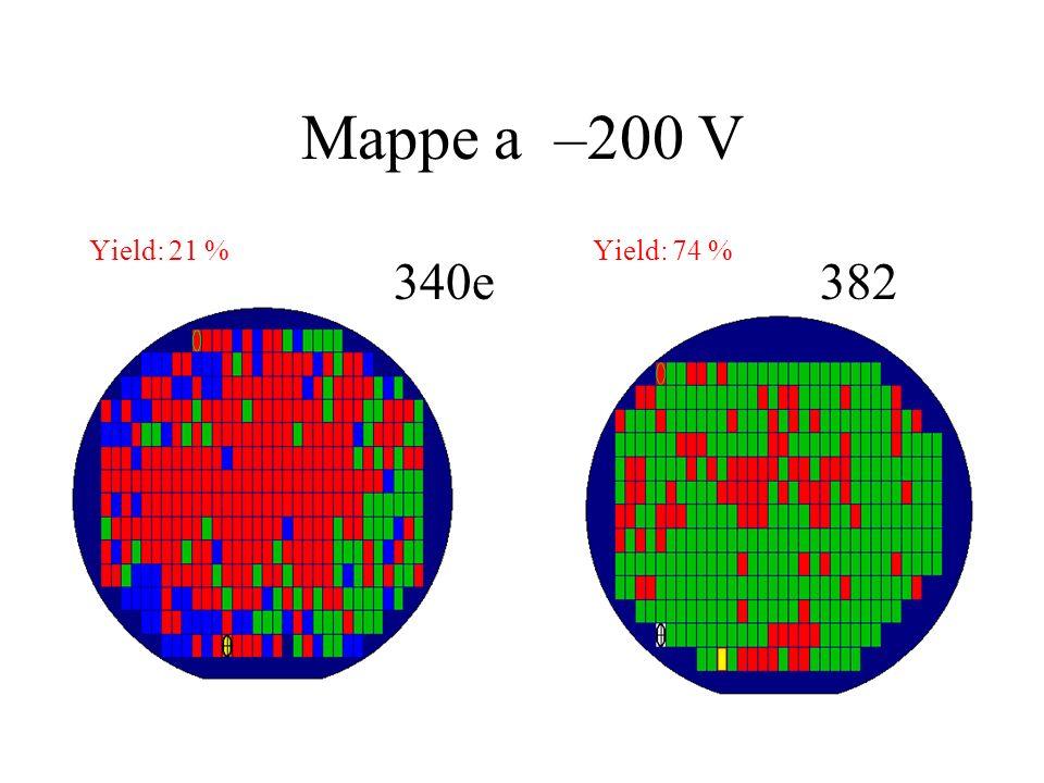 Mappe a –200 V Yield: 74 % 340e 21 % Yield: 21 % 382