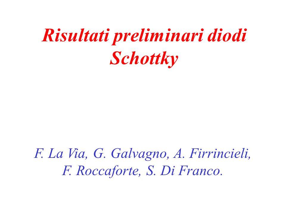 Risultati preliminari diodi Schottky F. La Via, G. Galvagno, A. Firrincieli, F. Roccaforte, S. Di Franco.