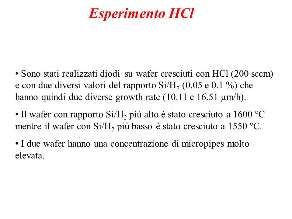 Esperimento HCl Sono stati realizzati diodi su wafer cresciuti con HCl (200 sccm) e con due diversi valori del rapporto Si/H 2 (0.05 e 0.1 %) che hanno quindi due diverse growth rate (10.11 e 16.51 µm/h).