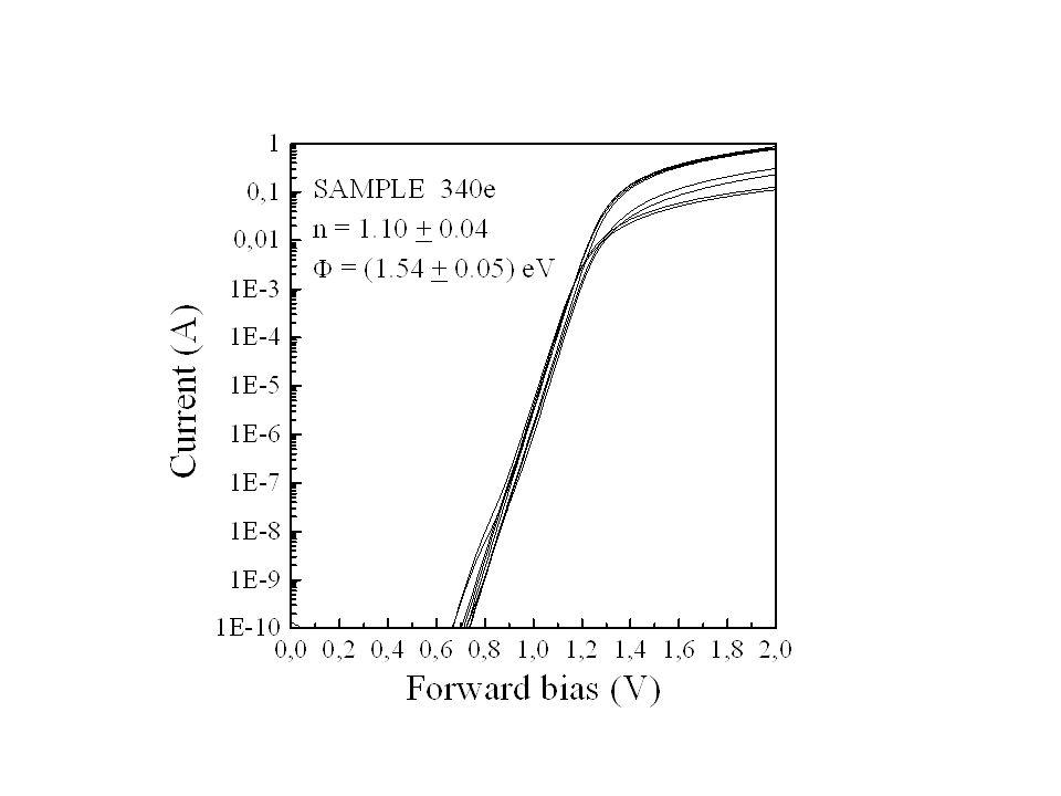 382 Yield: 90 % 2 diodi con I(V= -200V) < 1x10 -7 A 1 diodo con I(V= -200V) 1x10 -7 A 2 diodi con I(V= -200V) > 1x10 -7 A Diodo 0.25 mm 2