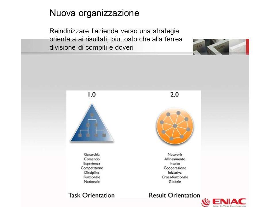Nuova organizzazione Reindirizzare lazienda verso una strategia orientata ai risultati, piuttosto che alla ferrea divisione di compiti e doveri