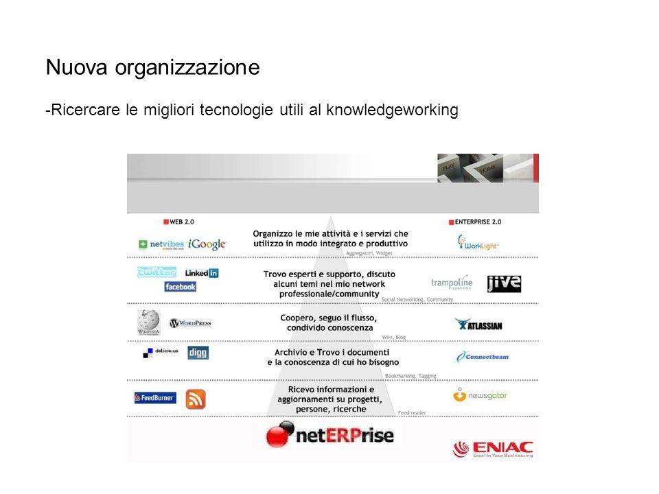 Nuova organizzazione -Ricercare le migliori tecnologie utili al knowledgeworking
