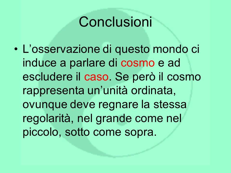 Conclusioni Losservazione di questo mondo ci induce a parlare di cosmo e ad escludere il caso. Se però il cosmo rappresenta ununità ordinata, ovunque