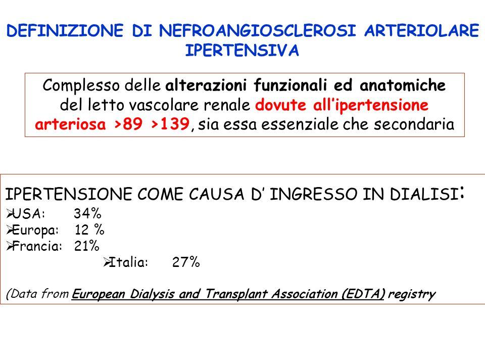DEFINIZIONE DI NEFROANGIOSCLEROSI ARTERIOLARE IPERTENSIVA Complesso delle alterazioni funzionali ed anatomiche del letto vascolare renale dovute allipertensione arteriosa >89 >139, sia essa essenziale che secondaria IPERTENSIONE COME CAUSA D INGRESSO IN DIALISI : USA: 34% Europa: 12 % Francia: 21% Italia: 27% (Data from European Dialysis and Transplant Association (EDTA) registry )