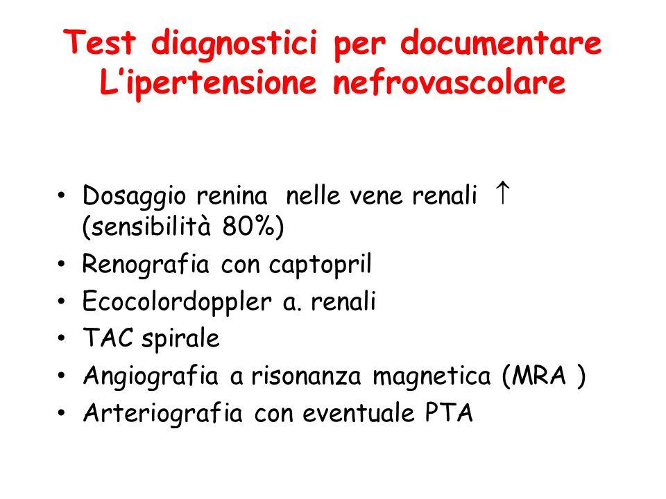 Test diagnostici per documentare Lipertensione nefrovascolare Dosaggio della renina plasmatica Dosaggio renina nelle vene renali (sensibilità 80%) Renografia con captopril Ecocolordoppler a.