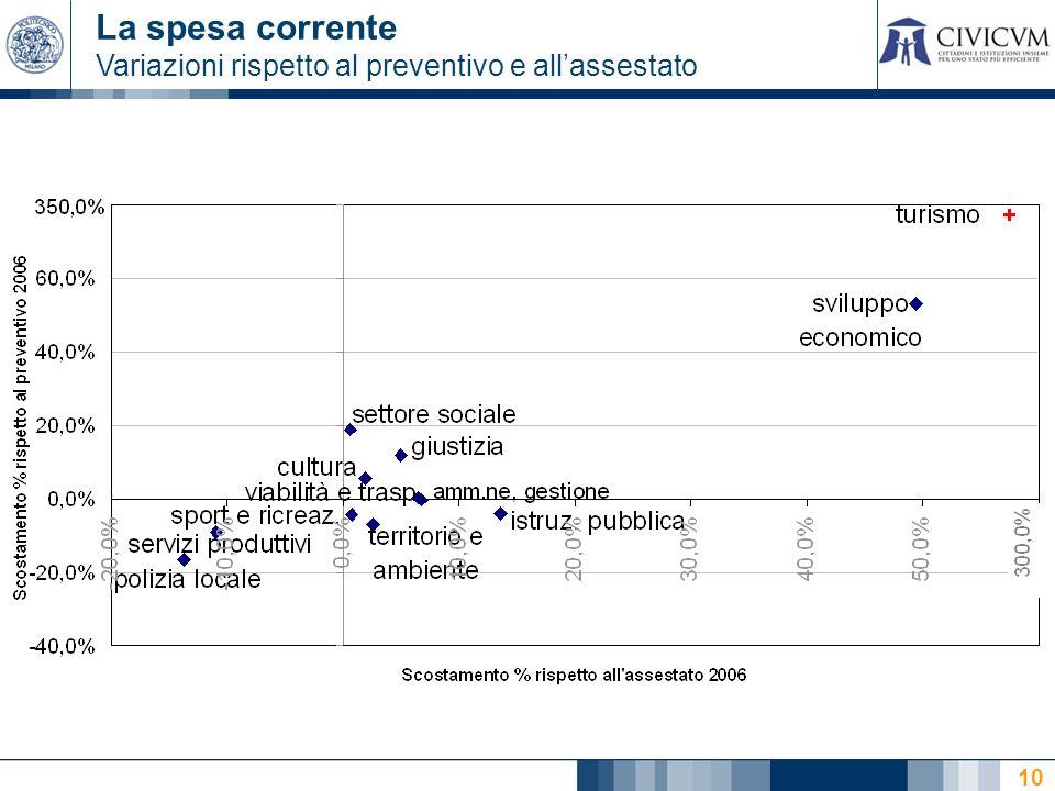10 La spesa corrente Variazioni rispetto al preventivo e allassestato