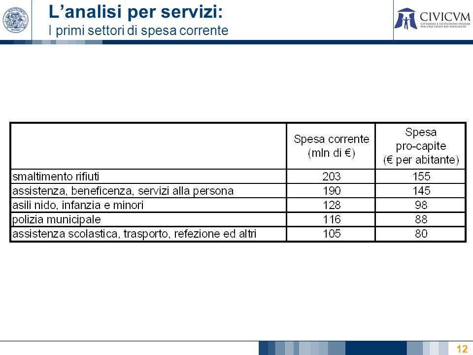 12 Lanalisi per servizi: I primi settori di spesa corrente