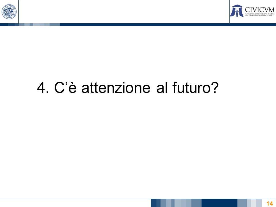 14 4. Cè attenzione al futuro