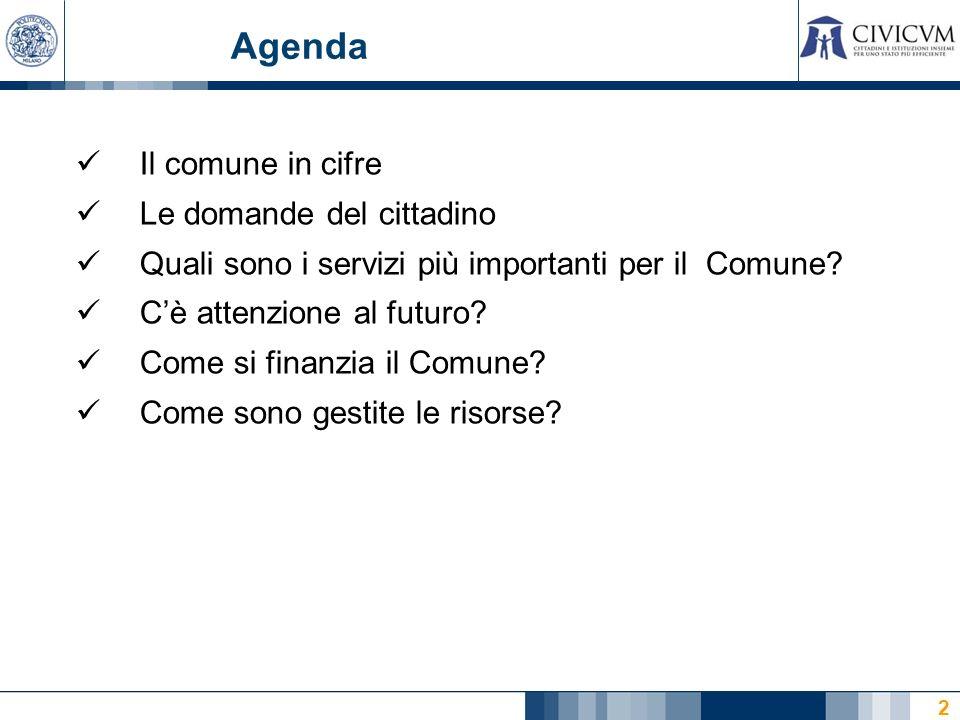 2 Agenda Il comune in cifre Le domande del cittadino Quali sono i servizi più importanti per il Comune.