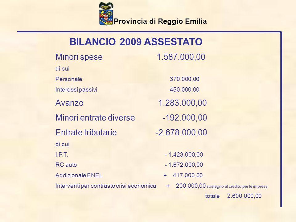 Provincia di Reggio Emilia Risparmio su base annua (presidente + 6 assessori) 230.337,33 Incidenza in percentuale sul totale della spesa corrente 0,64 % RIDUZIONE SPESE PER ASSESSORI