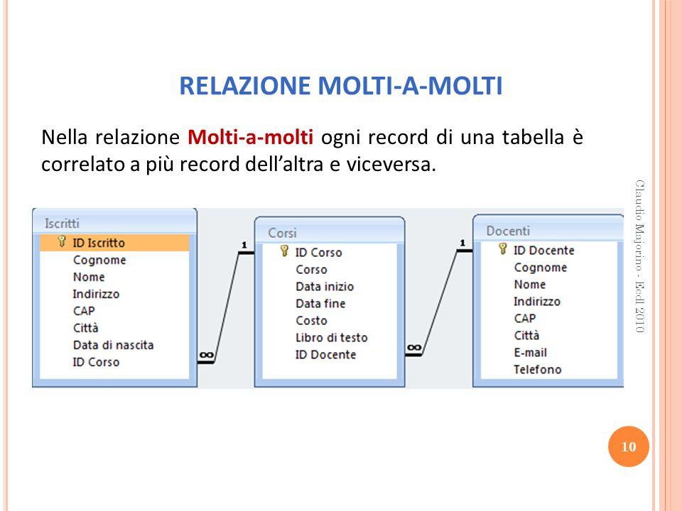RELAZIONE MOLTI-A-MOLTI Nella relazione Molti-a-molti ogni record di una tabella è correlato a più record dellaltra e viceversa. 10 Claudio Majorino -