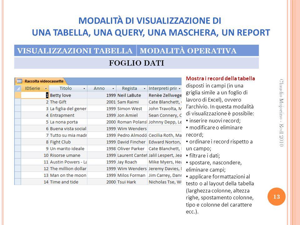 MODALITÀ DI VISUALIZZAZIONE DI UNA TABELLA, UNA QUERY, UNA MASCHERA, UN REPORT VISUALIZZAZIONI TABELLAMODALITÀ OPERATIVA FOGLIO DATI 13 Claudio Majori
