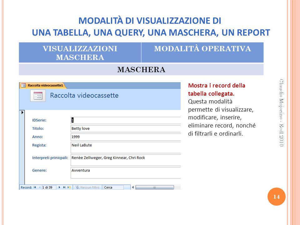 MODALITÀ DI VISUALIZZAZIONE DI UNA TABELLA, UNA QUERY, UNA MASCHERA, UN REPORT VISUALIZZAZIONI MASCHERA MODALITÀ OPERATIVA MASCHERA 14 Claudio Majorin