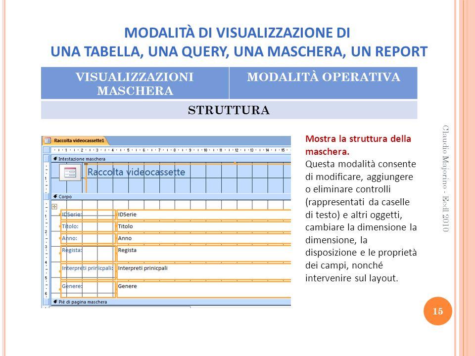 MODALITÀ DI VISUALIZZAZIONE DI UNA TABELLA, UNA QUERY, UNA MASCHERA, UN REPORT VISUALIZZAZIONI MASCHERA MODALITÀ OPERATIVA STRUTTURA 15 Claudio Majori