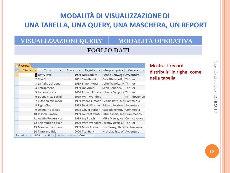 MODALITÀ DI VISUALIZZAZIONE DI UNA TABELLA, UNA QUERY, UNA MASCHERA, UN REPORT VISUALIZZAZIONI QUERYMODALITÀ OPERATIVA FOGLIO DATI 18 Claudio Majorino