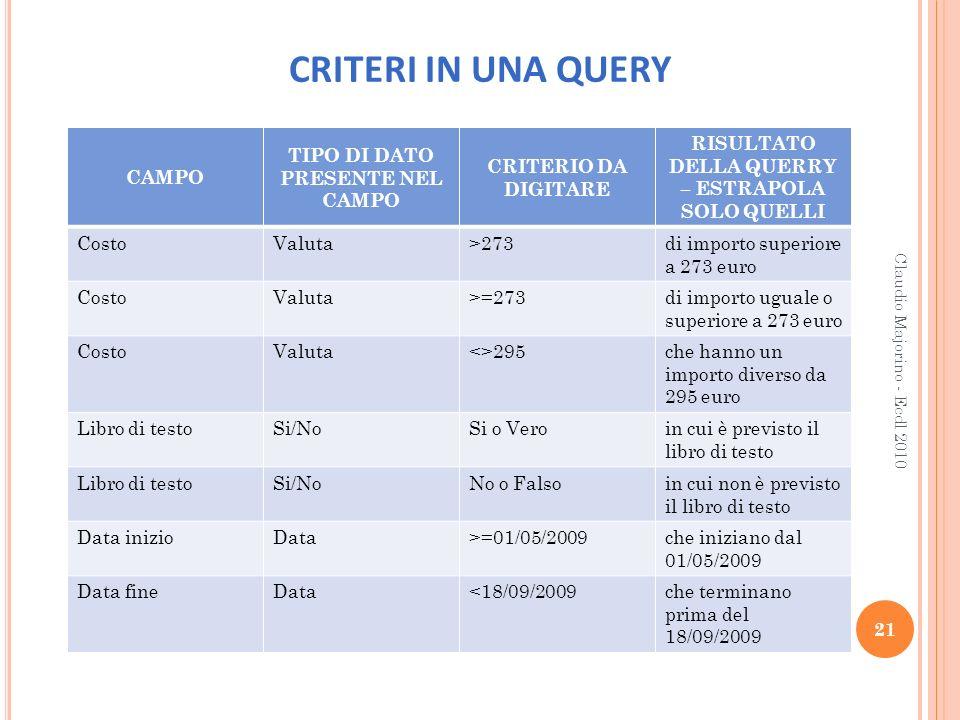 CRITERI IN UNA QUERY CAMPO TIPO DI DATO PRESENTE NEL CAMPO CRITERIO DA DIGITARE RISULTATO DELLA QUERRY – ESTRAPOLA SOLO QUELLI CostoValuta>273di impor