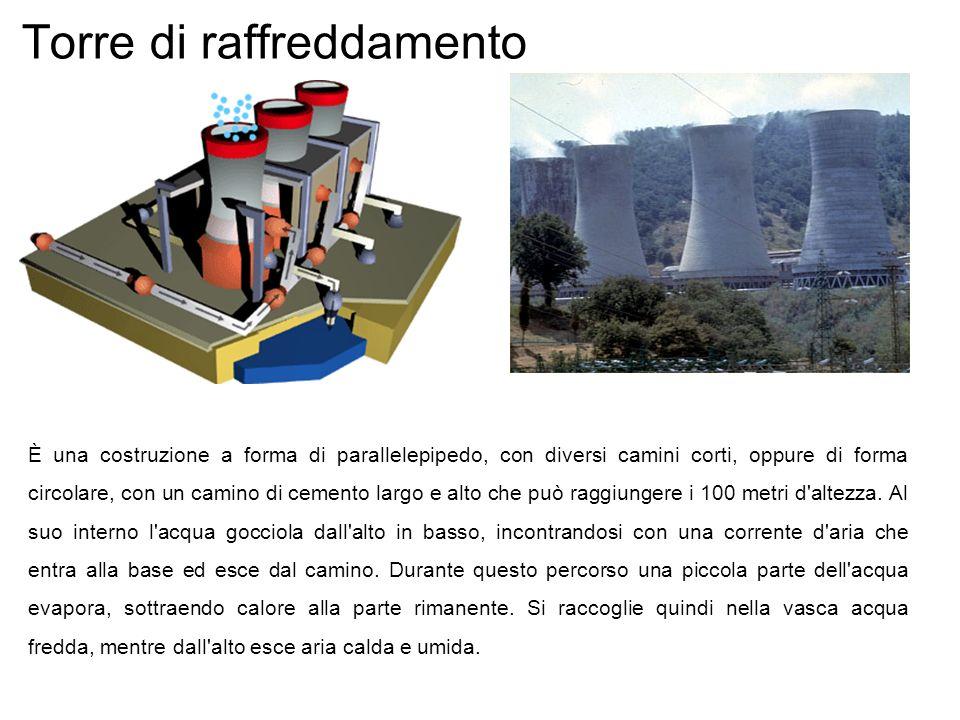 Torre di raffreddamento È una costruzione a forma di parallelepipedo, con diversi camini corti, oppure di forma circolare, con un camino di cemento la