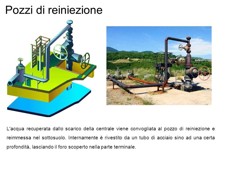 Pozzi di reiniezione L'acqua recuperata dallo scarico della centrale viene convogliata al pozzo di reiniezione e reimmessa nel sottosuolo. Internament