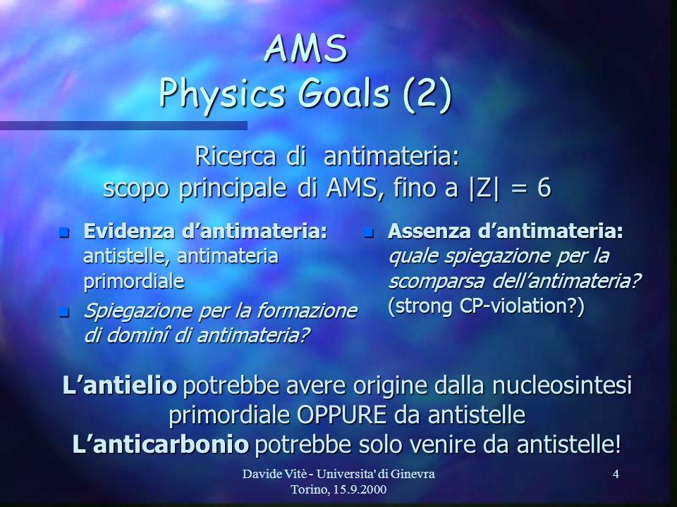 Davide Vitè - Universita di Ginevra Torino, 15.9.2000 4 n Evidenza dantimateria: antistelle, antimateria primordiale n Spiegazione per la formazione di dominî di antimateria.