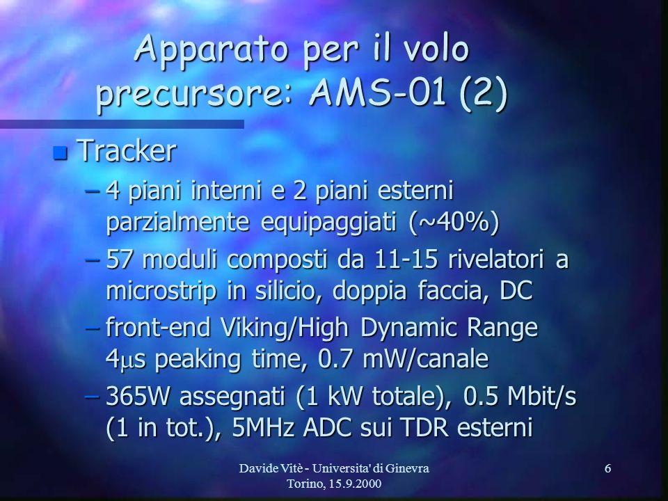Davide Vitè - Universita di Ginevra Torino, 15.9.2000 6 Apparato per il volo precursore: AMS-01 (2) n Tracker –4 piani interni e 2 piani esterni parzialmente equipaggiati (~40%) –57 moduli composti da 11-15 rivelatori a microstrip in silicio, doppia faccia, DC –front-end Viking/High Dynamic Range 4 s peaking time, 0.7 mW/canale –365W assegnati (1 kW totale), 0.5 Mbit/s (1 in tot.), 5MHz ADC sui TDR esterni