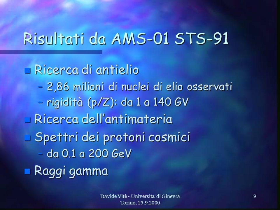 Davide Vitè - Universita di Ginevra Torino, 15.9.2000 9 Risultati da AMS-01 STS-91 n Ricerca di antielio –2,86 milioni di nuclei di elio osservati –rigidità (p/Z): da 1 a 140 GV n Ricerca dellantimateria n Spettri dei protoni cosmici –da 0.1 a 200 GeV n Raggi gamma