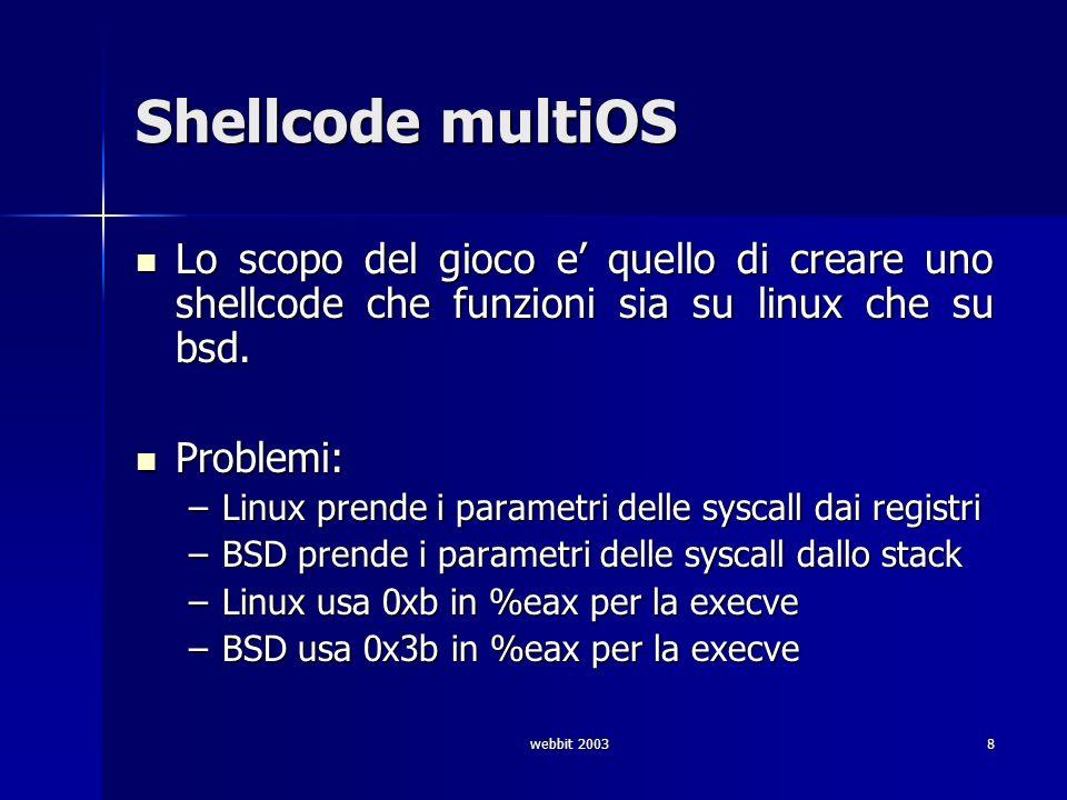 webbit 20039 Shellcode multiOS Per il problema dei parametri… Per il problema dei parametri… Possiamo mettere i parametri sia nei registri che sullo stack.