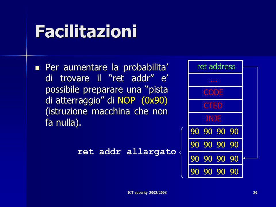 ICT security 2002/200320 Facilitazioni Per aumentare la probabilita di trovare il ret addr e possibile preparare una pista di atterraggio di NOP (0x90) (istruzione macchina che non fa nulla).