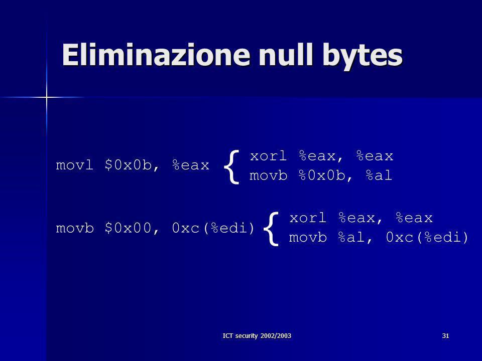 ICT security 2002/200331 Eliminazione null bytes movl $0x0b, %eax { xorl %eax, %eax movb %0x0b, %al movb $0x00, 0xc(%edi) { xorl %eax, %eax movb %al, 0xc(%edi)