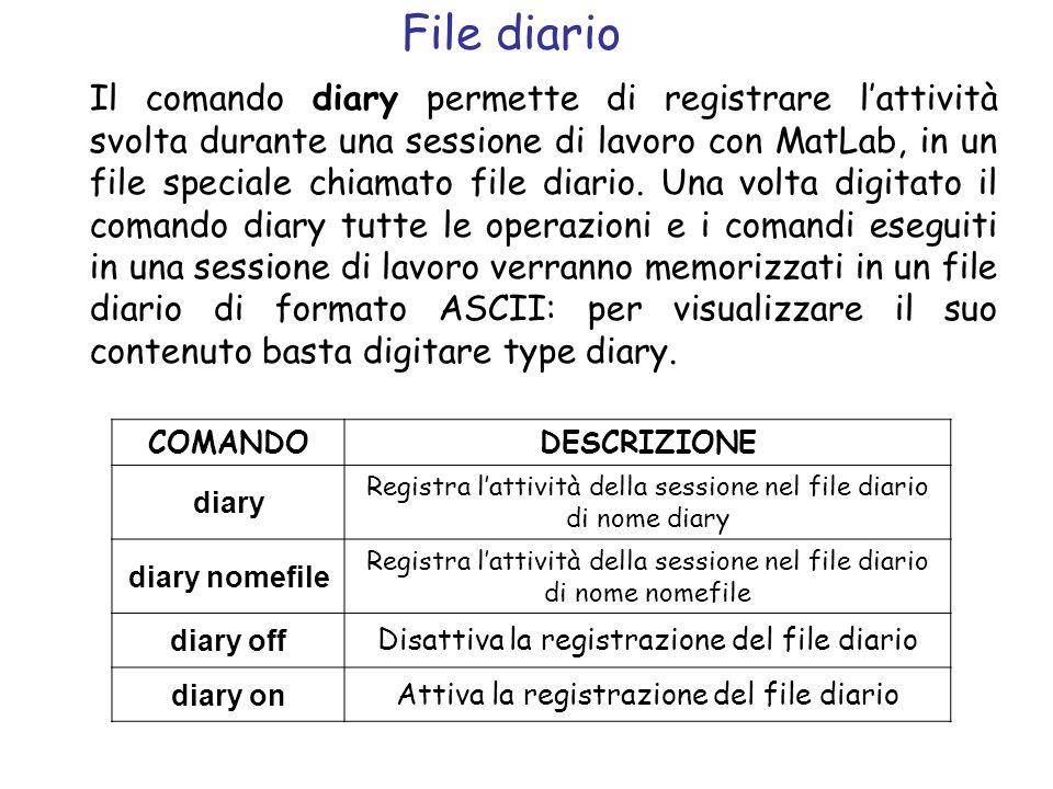 File diario COMANDODESCRIZIONE diary Registra lattività della sessione nel file diario di nome diary diary nomefile Registra lattività della sessione