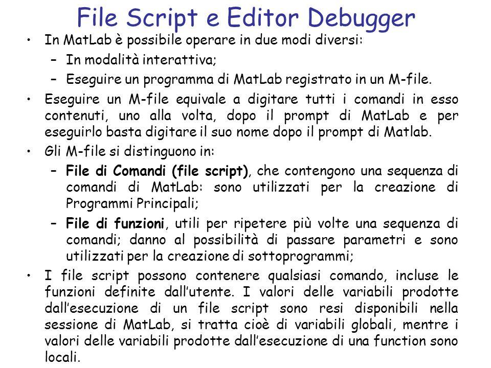 File Script e Editor Debugger In MatLab è possibile operare in due modi diversi: –In modalità interattiva; –Eseguire un programma di MatLab registrato