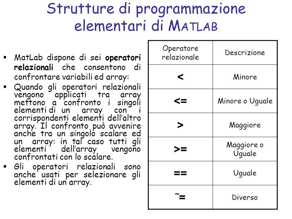 Strutture di programmazione elementari di M ATLAB MatLab dispone di sei operatori relazionali che consentono di confrontare variabili ed array: Quando