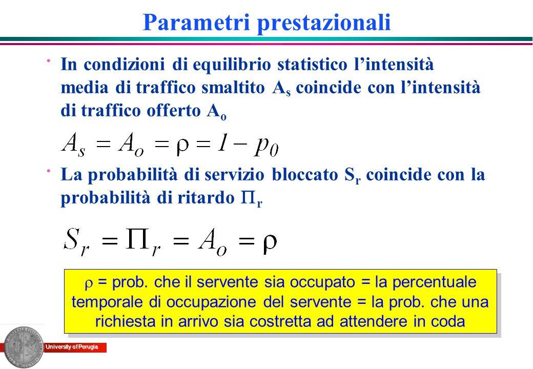 University of Perugia · In condizioni di equilibrio statistico lintensità media di traffico smaltito A s coincide con lintensità di traffico offerto A