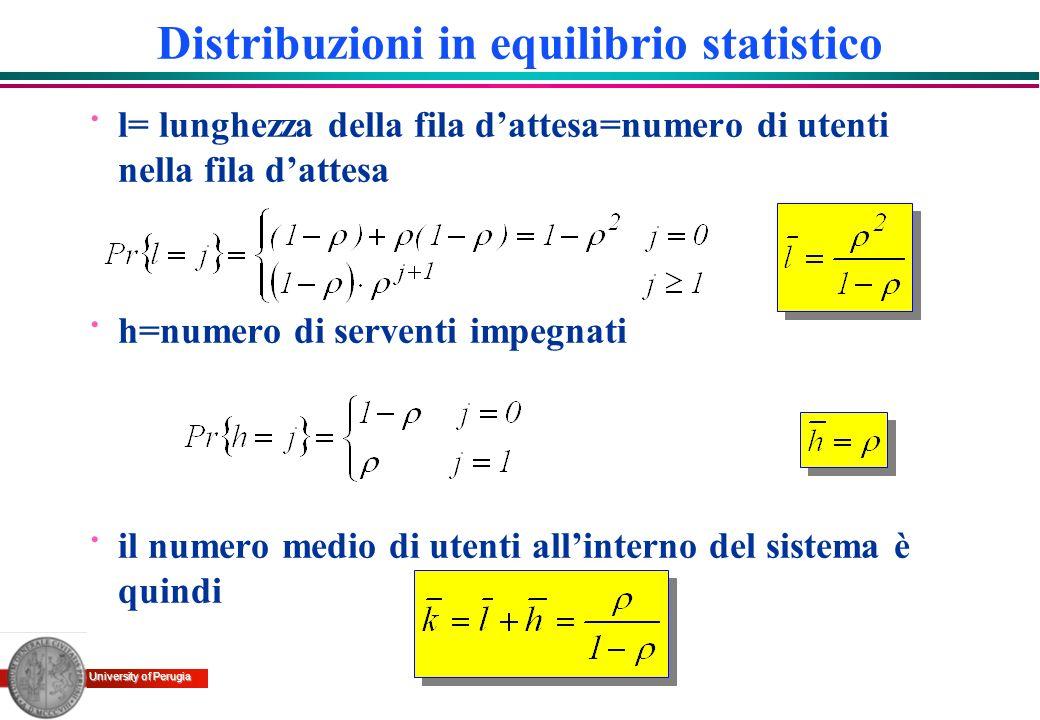 University of Perugia · l= lunghezza della fila dattesa=numero di utenti nella fila dattesa · h=numero di serventi impegnati · il numero medio di uten