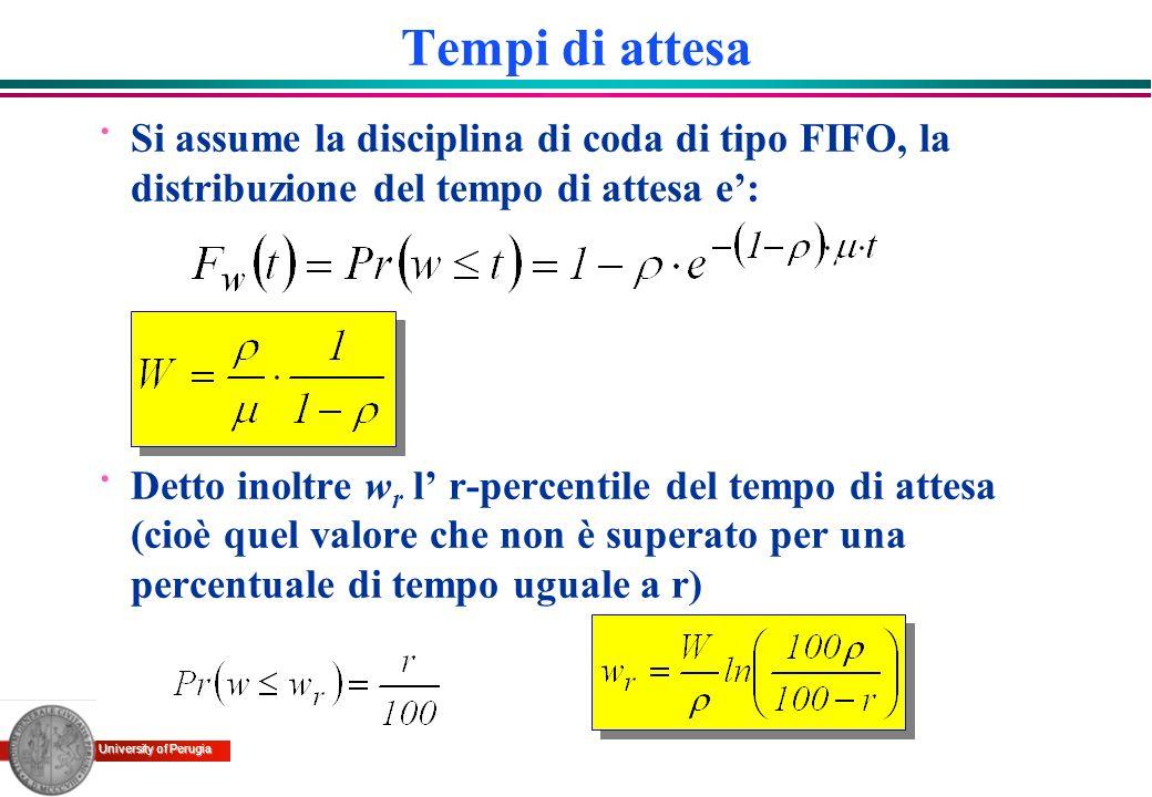 University of Perugia · Si assume la disciplina di coda di tipo FIFO, la distribuzione del tempo di attesa e: · Detto inoltre w r l r-percentile del t