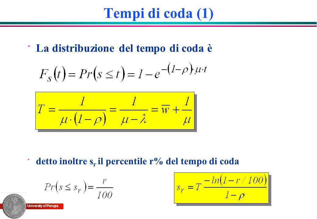 University of Perugia Tempi di coda (1) · La distribuzione del tempo di coda è · detto inoltre s r il percentile r% del tempo di coda