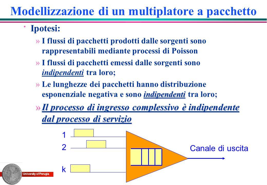 University of Perugia Modellizzazione di un multiplatore a pacchetto · Ipotesi: »I flussi di pacchetti prodotti dalle sorgenti sono rappresentabili me