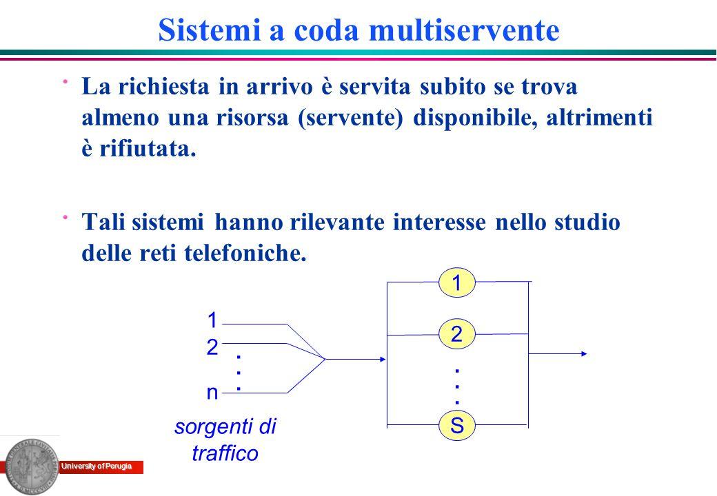 University of Perugia Sistemi a coda multiservente · La richiesta in arrivo è servita subito se trova almeno una risorsa (servente) disponibile, altri