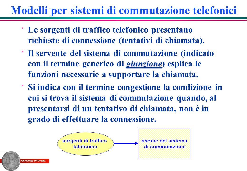 University of Perugia sorgenti di traffico telefonico risorse del sistema di commutazione Modelli per sistemi di commutazione telefonici · Le sorgenti