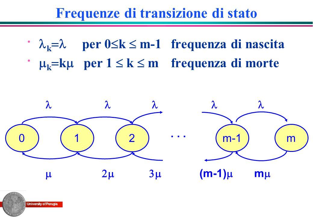 University of Perugia Frequenze di transizione di stato · k per 0 k m-1frequenza di nascita · k k per 1 k m frequenza di morte 012m-1... m m (m-1)