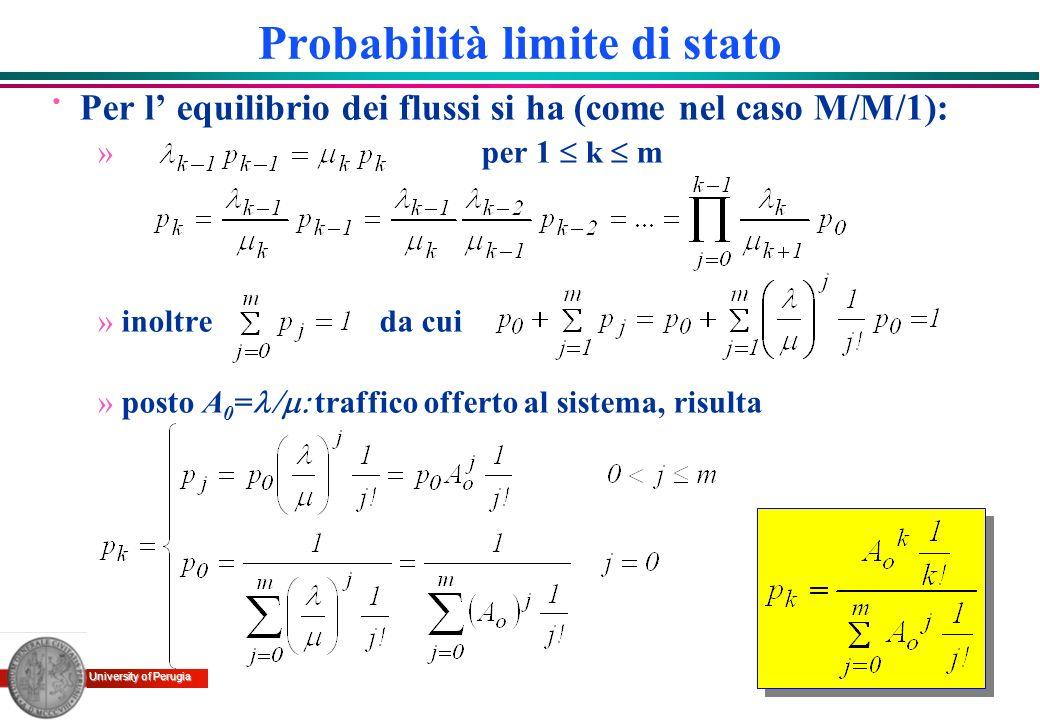 University of Perugia Probabilità limite di stato · Per l equilibrio dei flussi si ha (come nel caso M/M/1): » per 1 k m »inoltre da cui »posto A 0 =