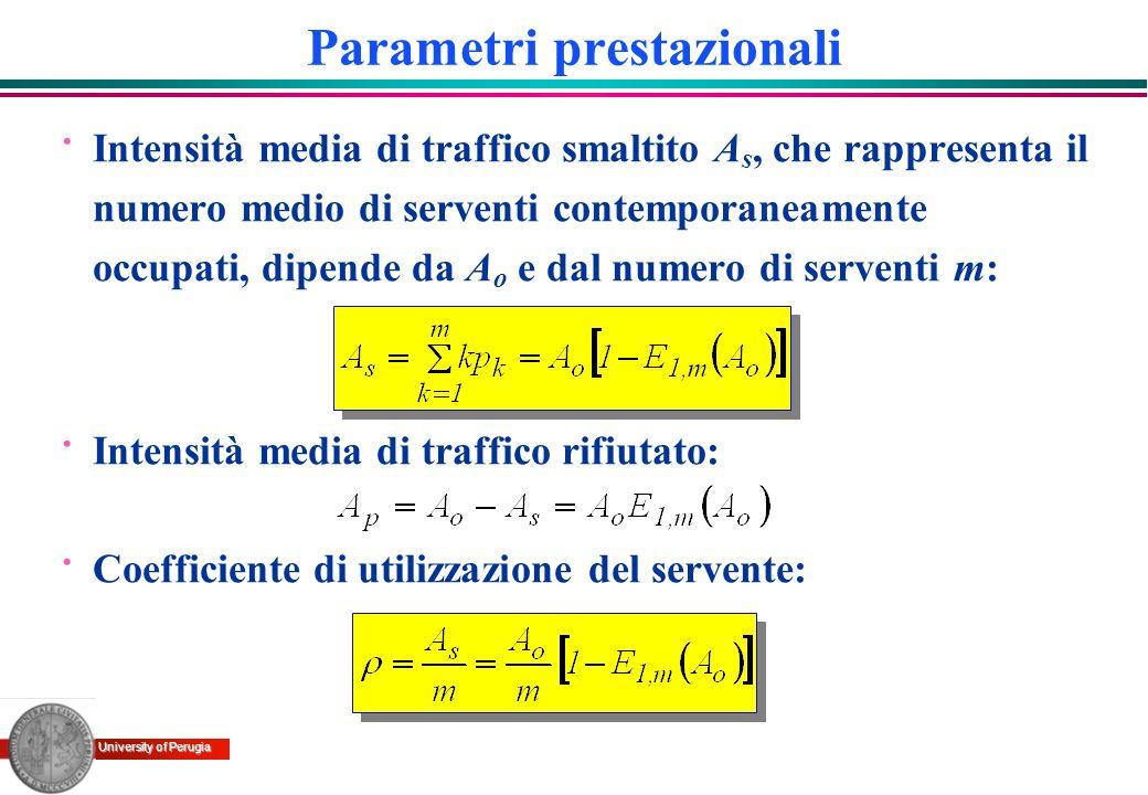 University of Perugia Parametri prestazionali · Intensità media di traffico smaltito A s, che rappresenta il numero medio di serventi contemporaneamen