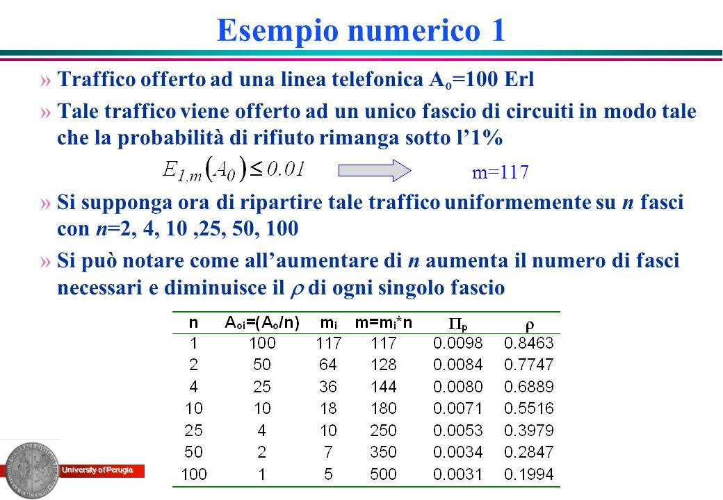 University of Perugia Esempio numerico 1 »Traffico offerto ad una linea telefonica A o =100 Erl »Tale traffico viene offerto ad un unico fascio di cir