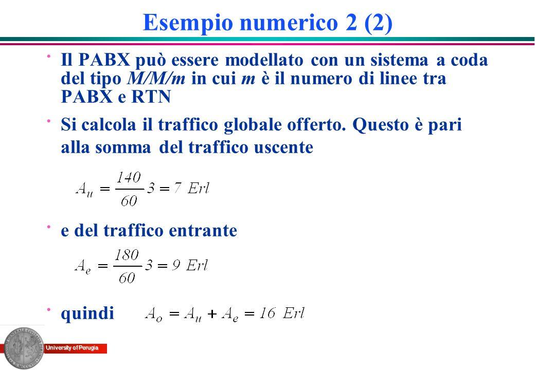 University of Perugia Esempio numerico 2 (2) · Il PABX può essere modellato con un sistema a coda del tipo M/M/m in cui m è il numero di linee tra PAB