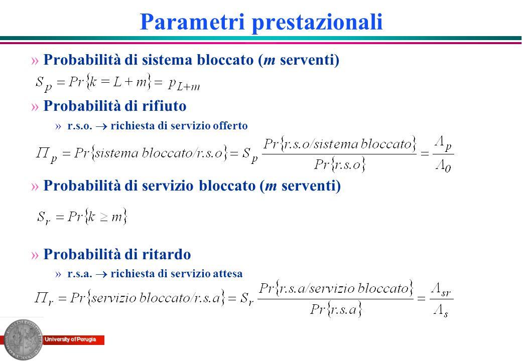 University of Perugia Esempio numerico 1 »Traffico offerto ad una linea telefonica A o =100 Erl »Tale traffico viene offerto ad un unico fascio di circuiti in modo tale che la probabilità di rifiuto rimanga sotto l1% »Si supponga ora di ripartire tale traffico uniformemente su n fasci con n=2, 4, 10,25, 50, 100 »Si può notare come allaumentare di n aumenta il numero di fasci necessari e diminuisce il di ogni singolo fascio m=117